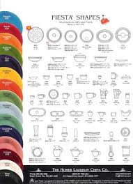 chart of a few fiesta ware colors and every shape kitchen