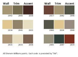 Craftsman Interior Colors Craftsman House Paint Colors