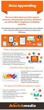 Business Email Addresses List by 35 Best Infographics Business Mailing Lists Images On Pinterest