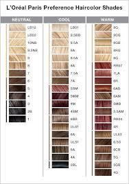 Red Colour Shades Best 25 Loreal Hair Color Chart Ideas On Pinterest Garnier Hair