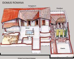 roman floor plan exciting plan of a roman house ideas best inspiration home design
