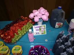 doc mcstuffins birthday party birthday party for 2 sweet my blessed