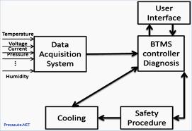 pioneer deh 2800mp wiring diagram alpine wiring diagram deh