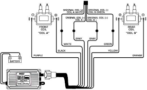 diagrams rpc distributor wiring diagram u2013 how effective is a new