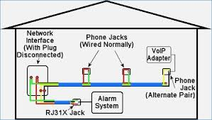 home phone wiring diagram artechulate info