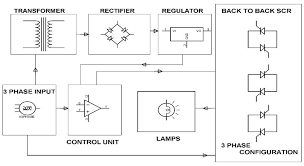 diagram of soft starters for induction motors