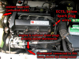 replacing engine coolant temperature sensor ects u2013 1998 saturn