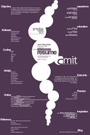 graphic artist resume examples professional graphic design resume free resume example and typographic resume design