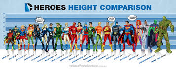 superheroes small superhero height chart geekdad