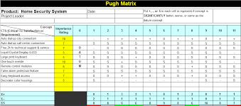 Decision Matrix Excel Template Another Pugh Matrix Template For Microsoft Excel