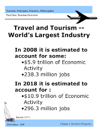 travel and tourism jobs images Learning objectives understand what tourism is and its many jpg