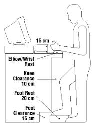 working in a standing position basic information osh answers