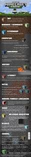 best 25 minecraft classroom ideas on pinterest minecraft pack