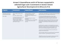 Rural Finance In Selected Ifad Financed Operations Dr Farmer Based Extension For Slm In Africa Ppt