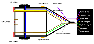 wiring diagrams trailer light diagram 7 fancy how to wire lights 4