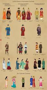 1 000 years of vietnamese clothing by lilsuika on deviantart