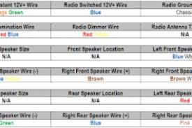 90 240sx stereo wiring diagram wiring diagram