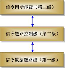 si鑒e de escamotable cic si鑒e 100 images si鑒e banque de 100 images the1uploader