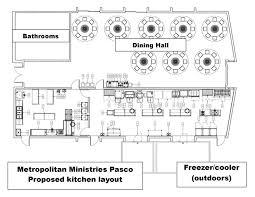 Metropolitan Condo Floor Plan Metropolitan Ministries To Expand Center U0027s Kitchen Tbo Com