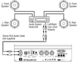jbl gt basspro12 powered car subwoofer wiring diagram circuit