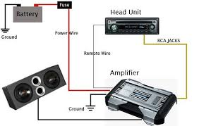 car audio amplifier instalation guide schematic diagram car
