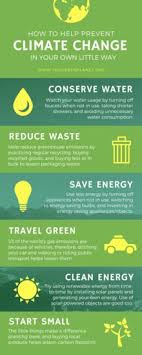 canva not saving climate change infographic templates by canva