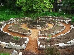 image result for avantgardens permaculture mandala garden in