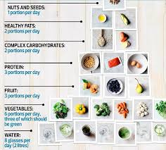 the secret to losing weight eat more says amelia freer daily