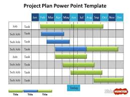 Powerpoint Resume Template Project Plan Template Ppt 28 Images Project Plan Powerpoint