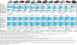 tesla model 3 comparison sheets album on imgur