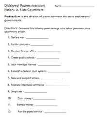 federalist vs anti federalist worksheet teaching pinterest