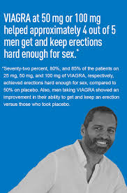 Why Cant I Last Longer In Bed Tips For Taking Viagra Sildenafil Citrate