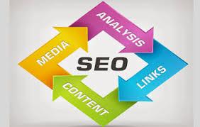 online seo class seo online marketing institute class in baroda