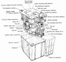 viking lander biological experiments wikipedia