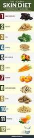 best 25 clear skin diet ideas on pinterest skin food healthy