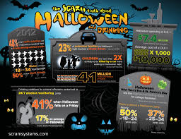 infographic the scary truth about halloween and drinking 2014