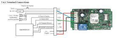 alarm dialer advent controls blog page 2