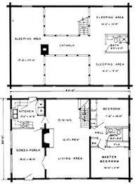 Log Cabin Plans Log Cabin Floor Plans Gastineau Log Homes Log Home Floor Plans