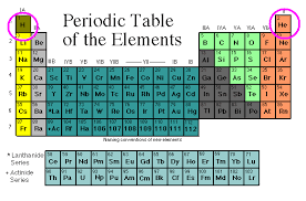 Most Reactive Metals On The Periodic Table Matter U0026 Energy
