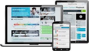 Merchandise Mart Map Smarter Content Sales Enablement Products
