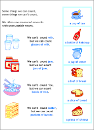 food and drink in english printable resources