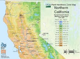 Gardening Zones Canada - gardening zones california