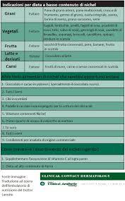 alimentazione ferro basso quantit罌 di nichel negli alimenti ed allergia lanotte dietista it