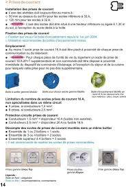 hauteur prise de courant cuisine norme prise electrique hauteur sol octets with norme