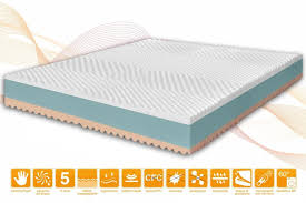 materasso memory pro e contro materassi in memory pro e contro strato di schiuma memory