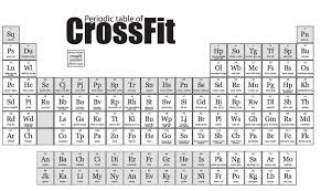 Br On Periodic Table Cf Periodic Table 2 U2013 Crossfit Assault
