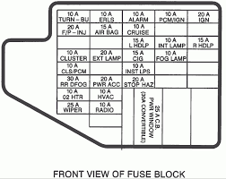 corolla fuse box diagram wiring diagrams for diy car repairs