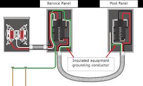 garage wiring diagram code wiring diagram