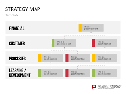 strategy map template strategy map for powerpoint templates