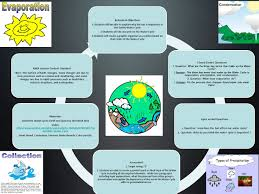 the earth and her neighbors in the solar system ppt download